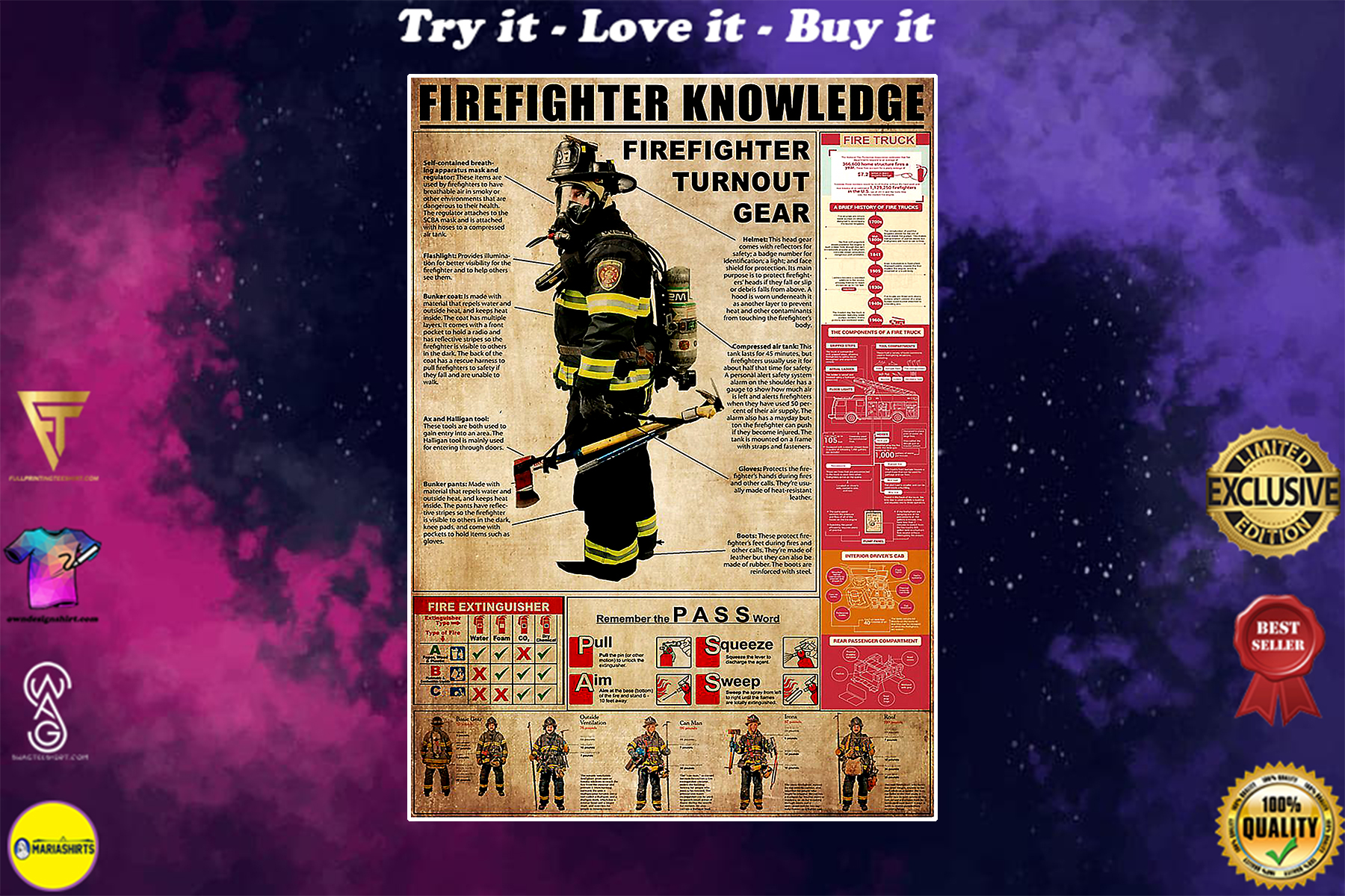 firefighter turnout gear firefighter knowledge vintage poster