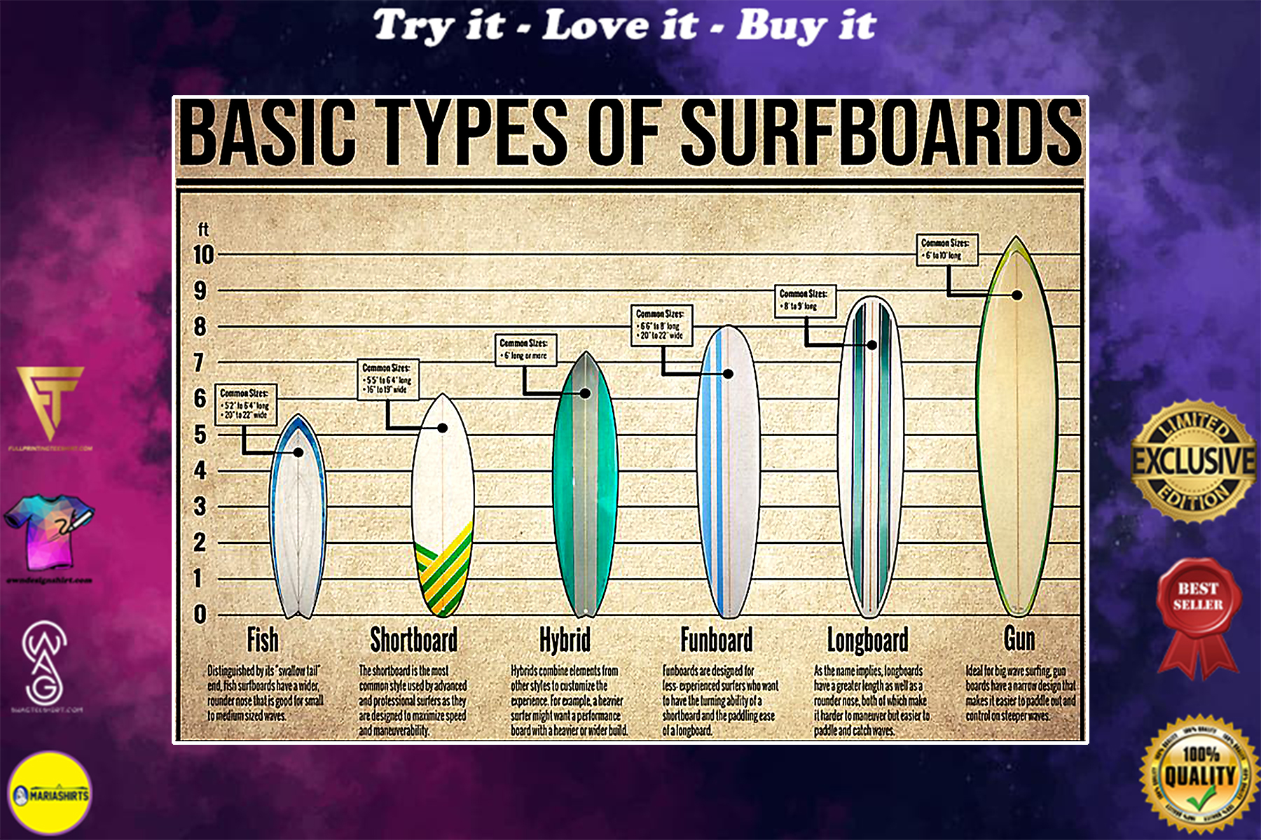surfing basic types of surfboards vintage poster