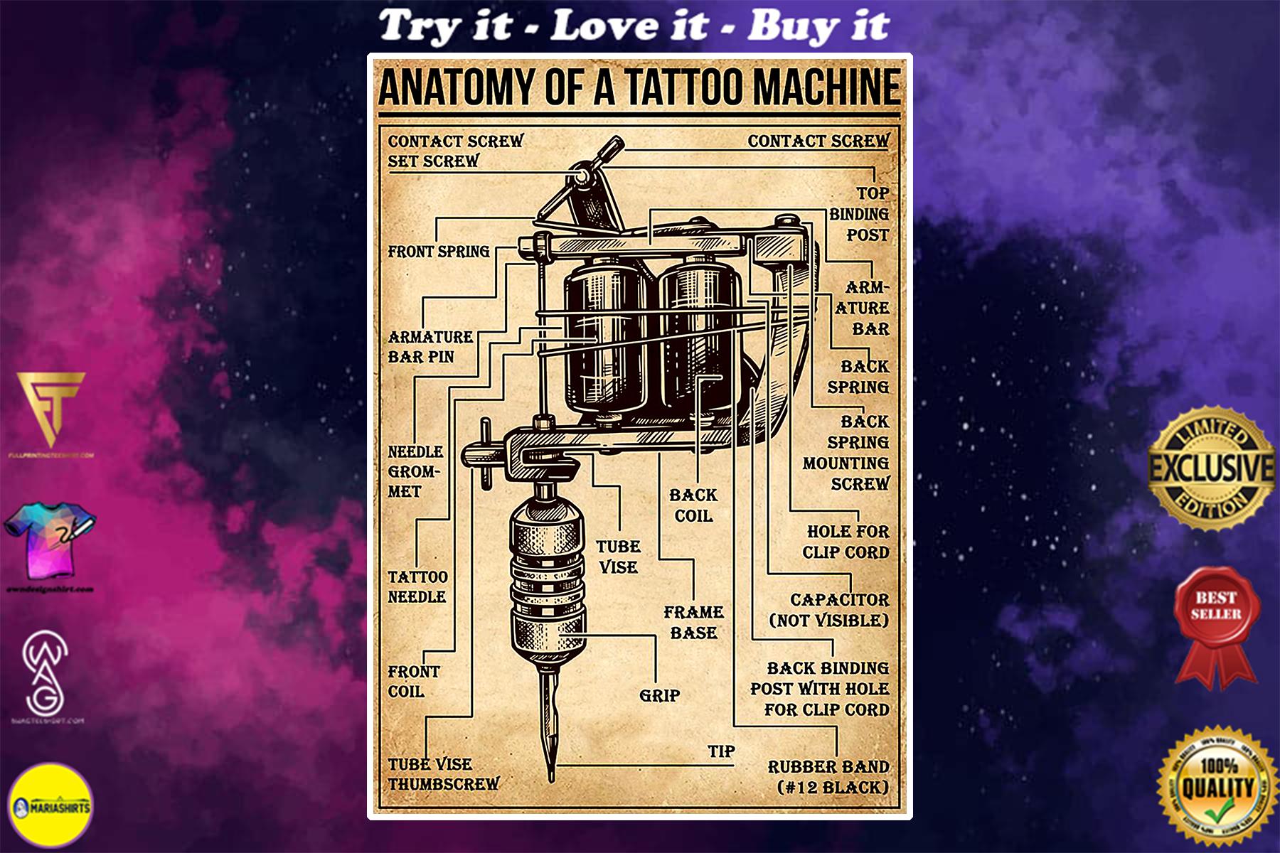 vintage anatomy of a tattoo machine poster