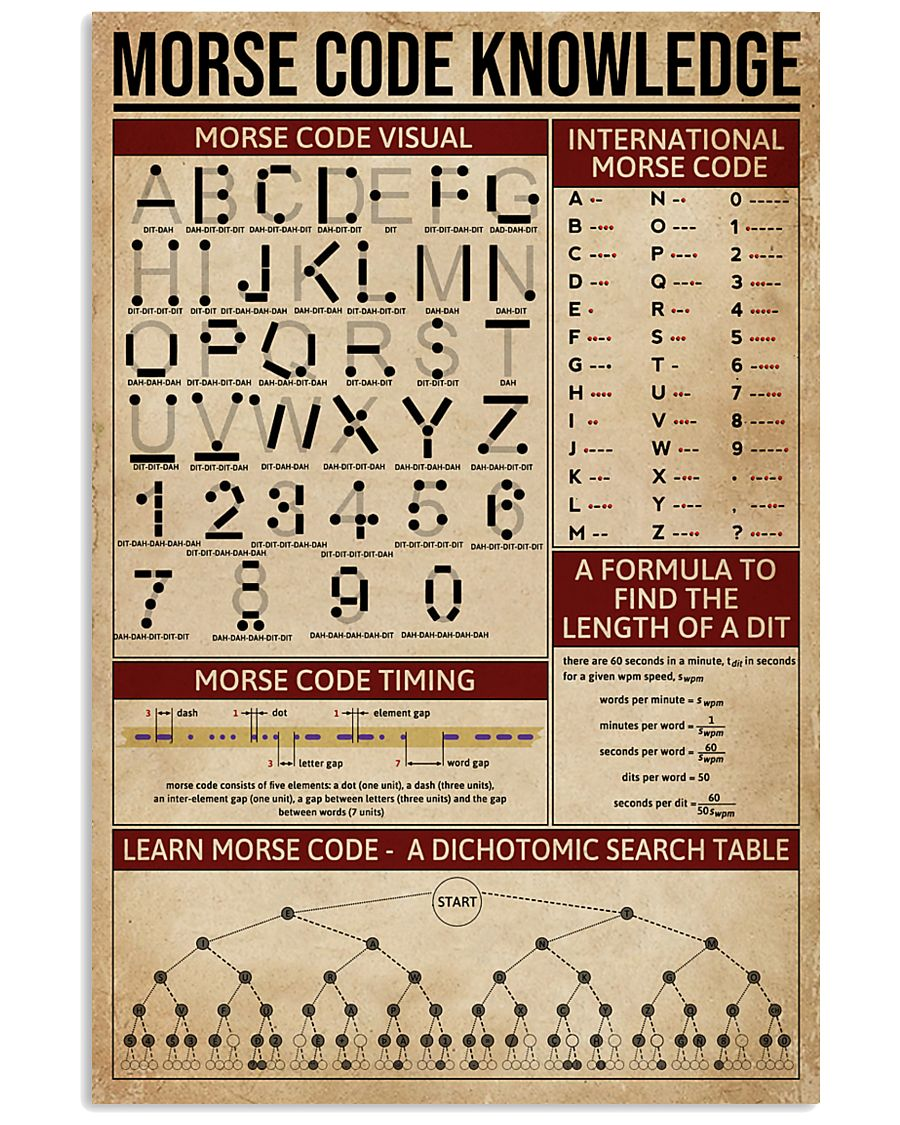 vintage morse code knowledge poster 1
